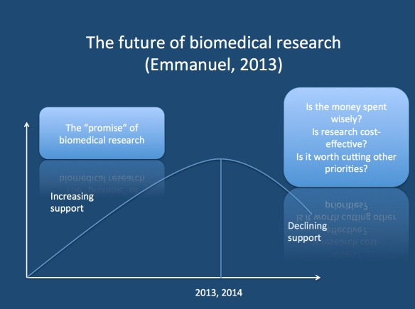 We all grew up in an environment where we believed the support for research to be constant or increasing. In his recent commentary, Emmanuel points out that there might actually be a decreasing support for research in the future, alongside with expected budget cuts. Even if the overall political framework for science is probably more positive in the EU, we will need to be prepared to answer questions regarding the cost-effectiveness of what we are doing.